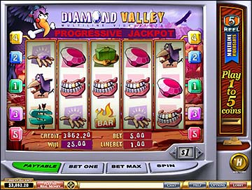 Why Online Slot is Preferable casino game? - OnlineSlotsPotter
